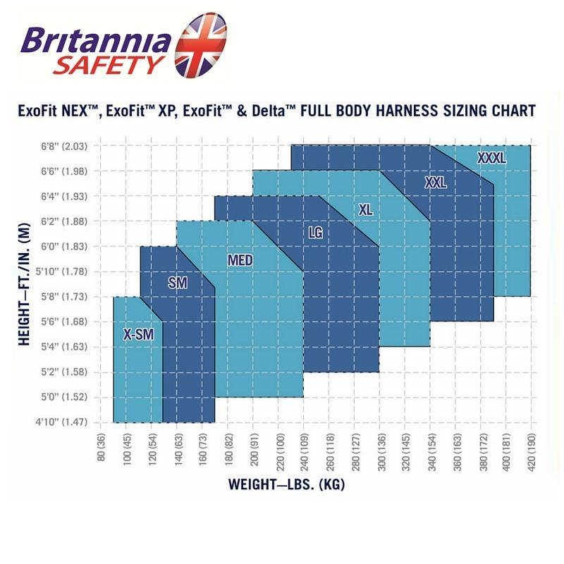 Sala Harness Size Chart